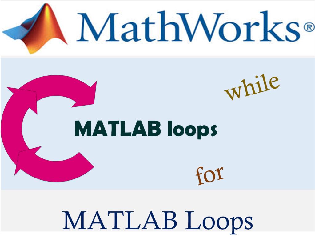 how to end infinite loop in matlab