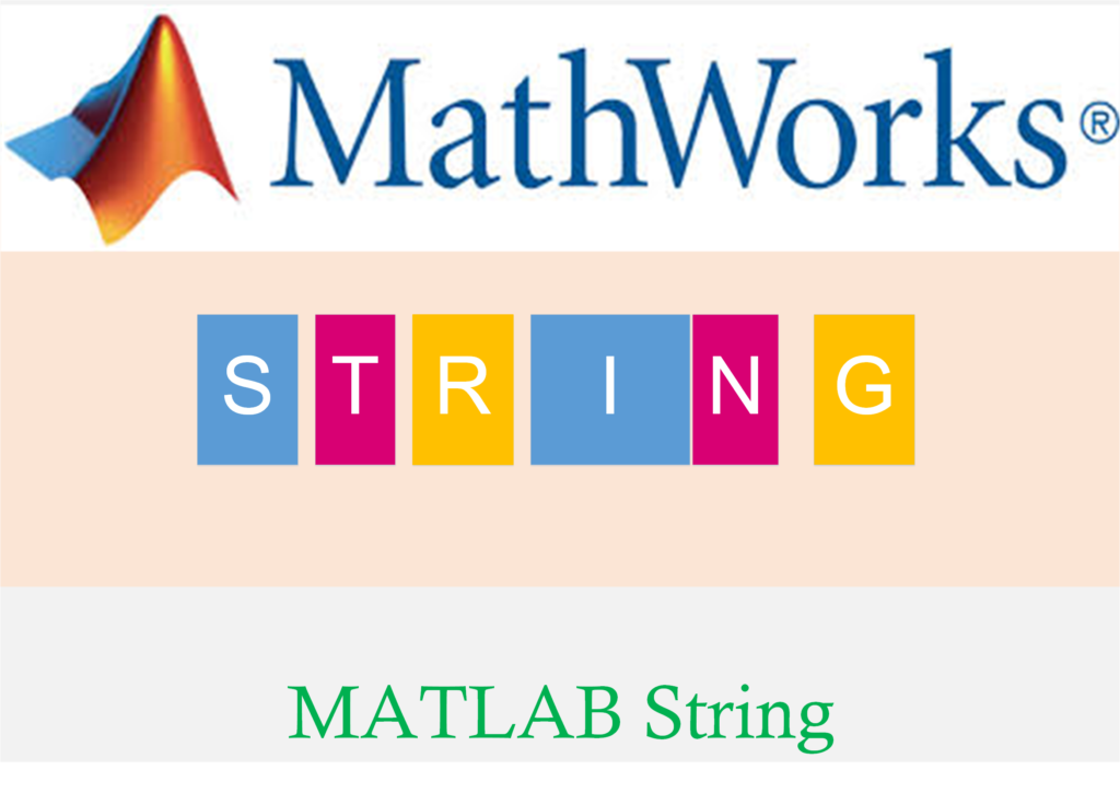 MATLAB String ( String access, write   Char Command