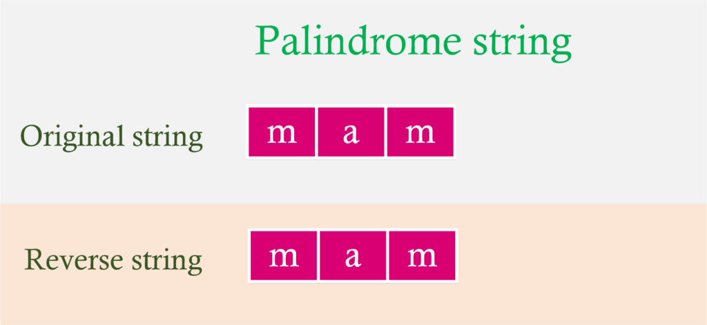 C program to check Palindrome string - ElectricalWorkbook