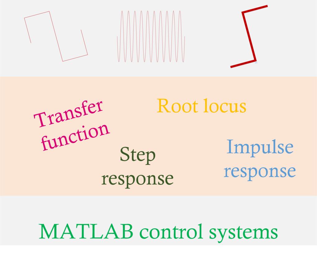 MATLAB Control Systems (transfer function, Impulse Response