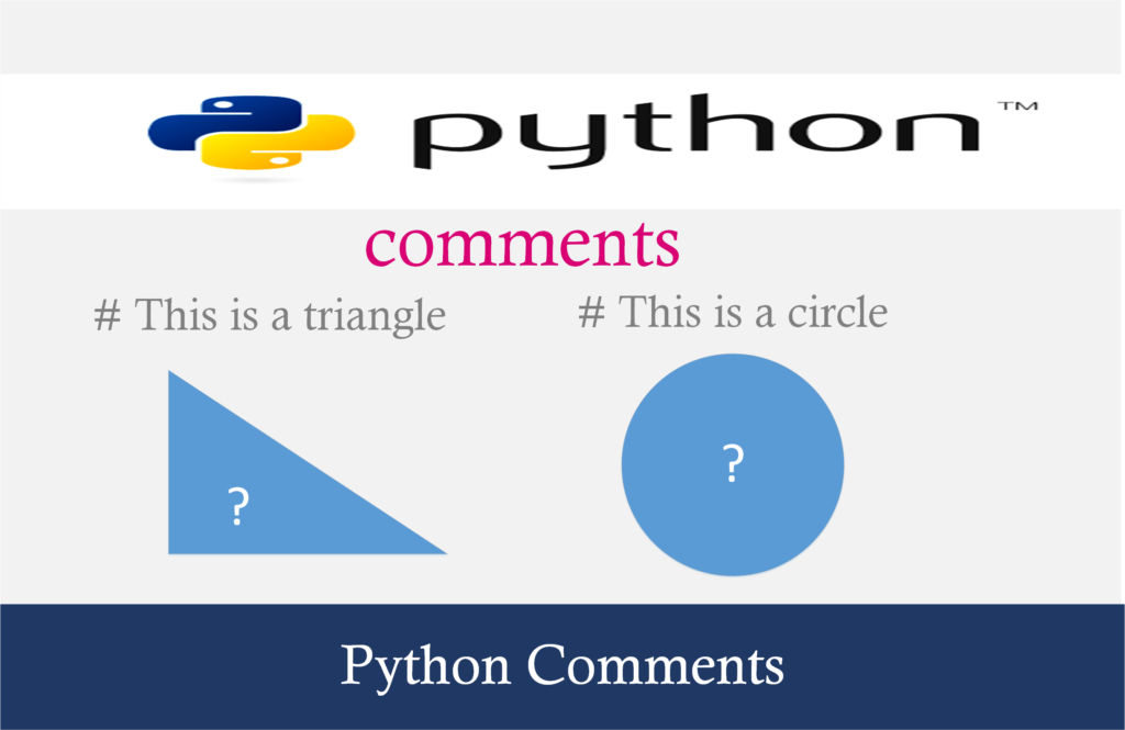 Python – Comments (Comments on One Line & Comments on Multi