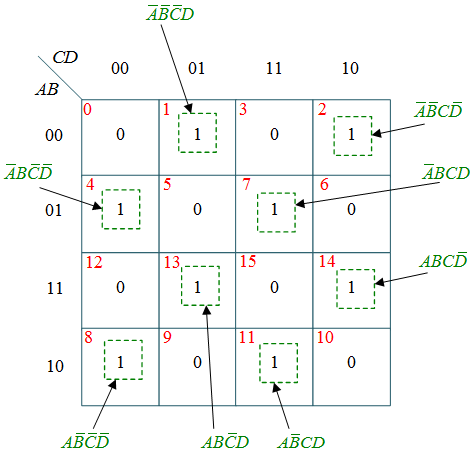 Gray to Binary Code Converter Circuit : Truth table & Logic ... Ab C D Circuit Diagram on
